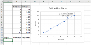 آموزش رسم منحنی کالیبراسیون